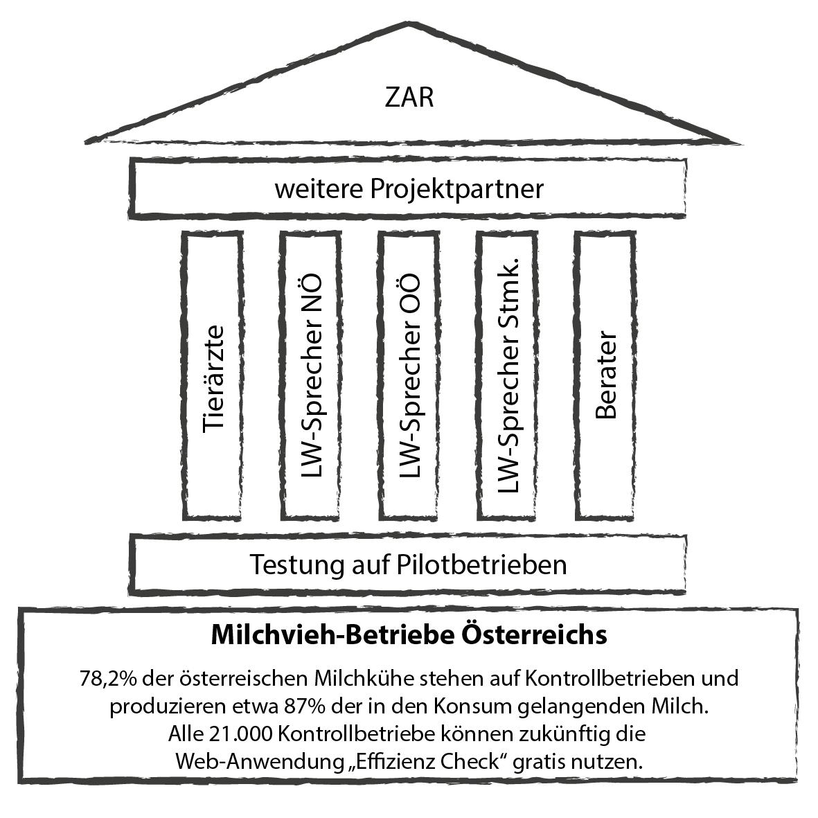 Franz Steininger / ZuchtData, 2015